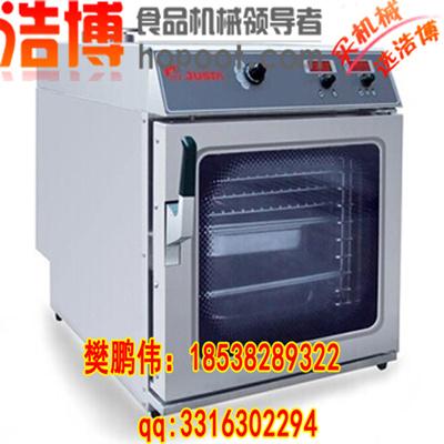 鄭州循環熱風爐