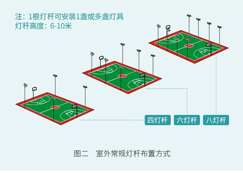 南宁球场灯篮球场灯网球场灯承接各种定制加工户外球场灯