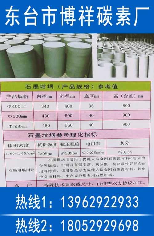 福建石墨增碳剂价格-天津石墨增碳剂生产厂家-东台市博祥碳素有限公司