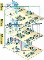 威海网络工程澳诺