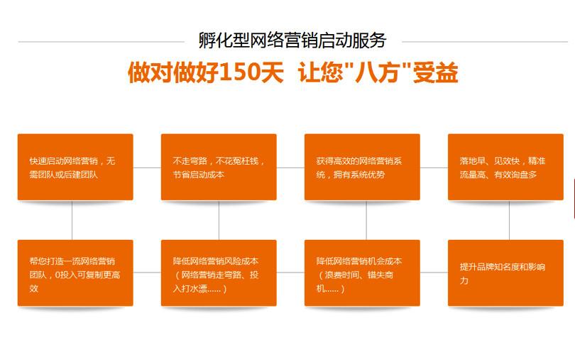苏州建设企业网站