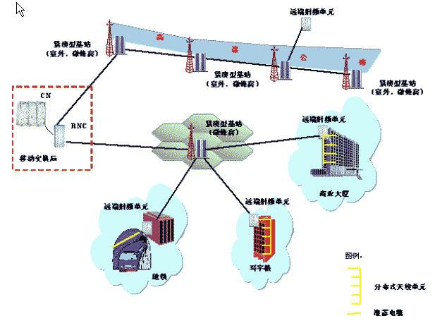 淄博无线网络覆盖业务澳诺
